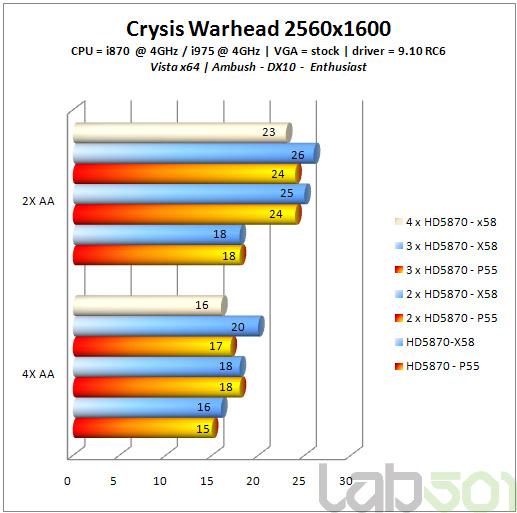 Warhead-2560