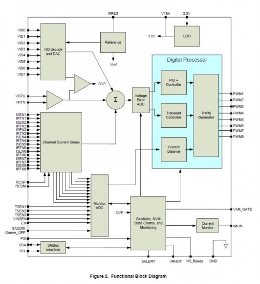 diagram-532x580.png