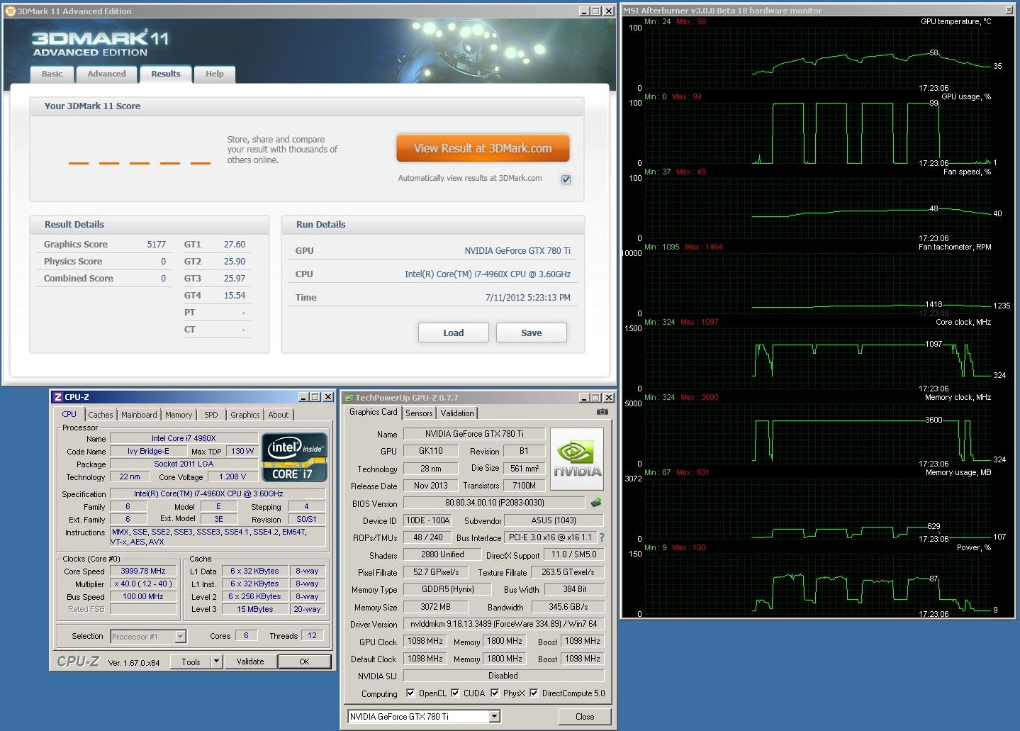 Clash Of The Titans Vga 2014 Asus Geforce Gtx 780 Ti