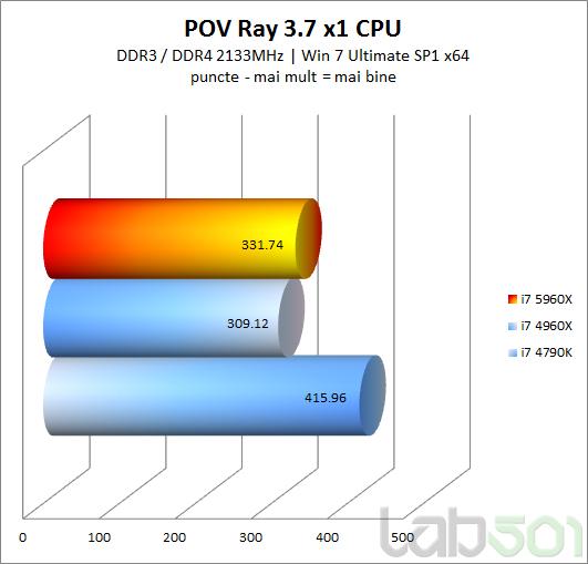 POV Ray 3