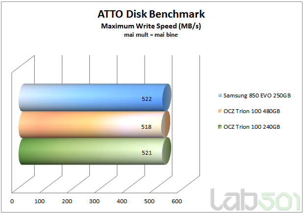 Atto Disk Bench Max Writing