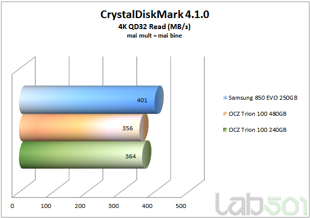 Crystal 4K QD32 Read