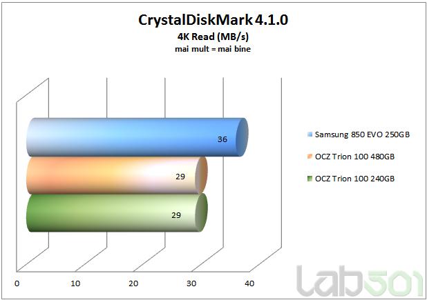 Crystal 4K Read