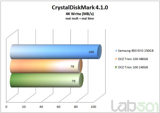 Crystal 4K Write
