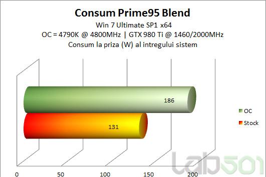 consum2