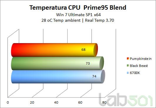 Temp-CPU