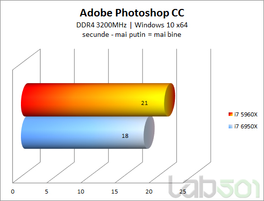Adobe photo CC
