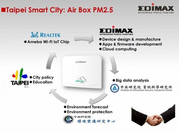 Edimax-07