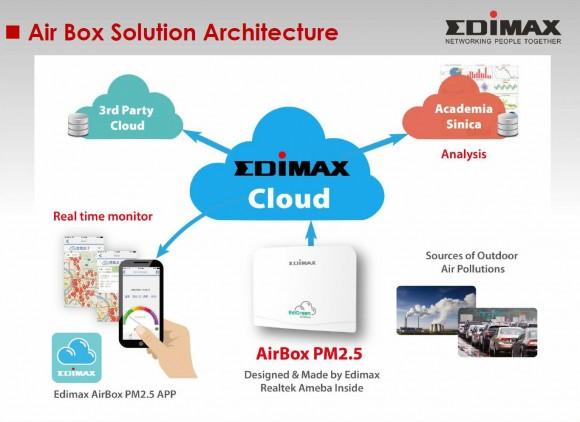 Edimax-08
