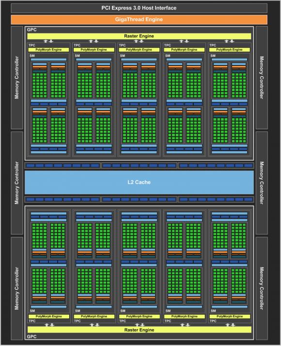 GeForce_GTX_1060_Block_Diagram_FINAL_1467926505