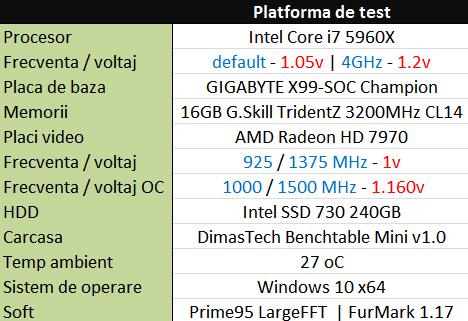 digifanless_platforma