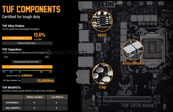 asus-tuf-z270-mark-1_tuf-components