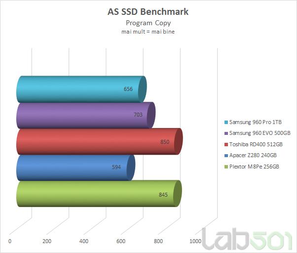 AS SSD Program Copy