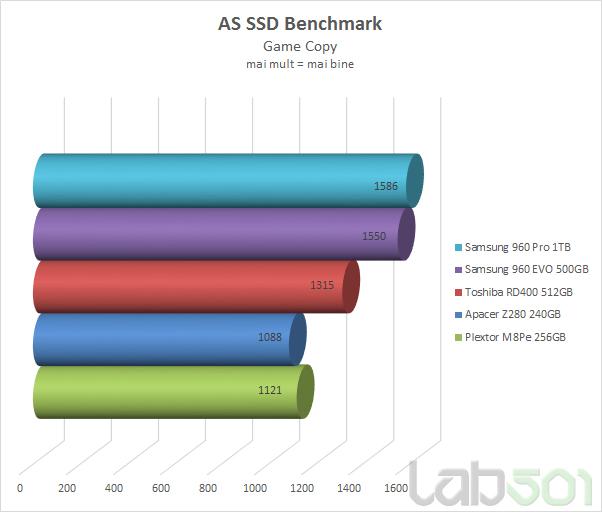 As SSD Game Copy