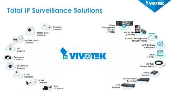 Vivotek-03