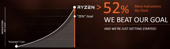 ipc_increase_ryzen