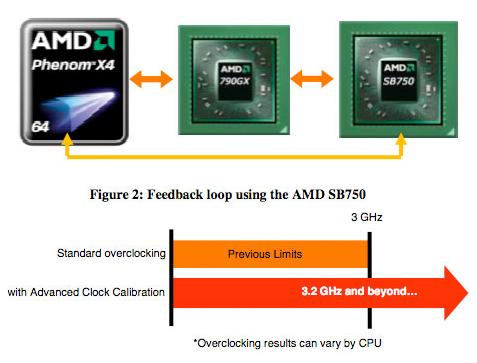 Asus M4A78-E SE BIOS 1602 Drivers Windows XP