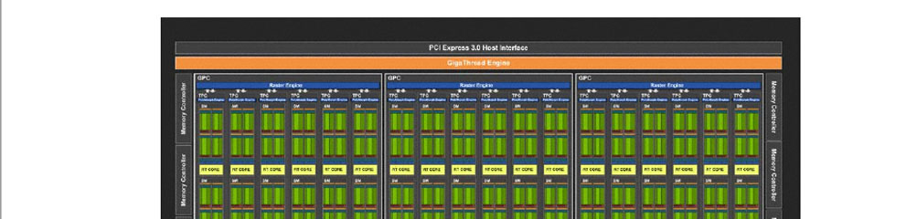 NVIDIA Geforce RTX 2080 & 2080 Ti – Part II – Arhitectura Turing