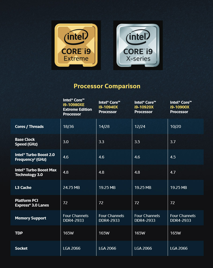 Mickey: First Intel Core i9 10980XE review [IMG]
