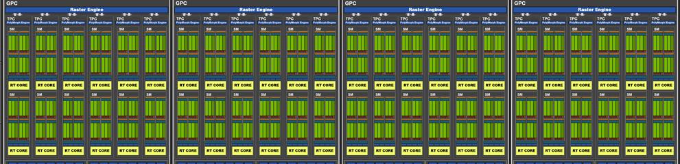 Nvidia GeForce RTX 3070, RTX 3080 & RTX 3090 – Part II – Prezentare, arhitectura